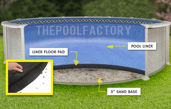 Liner floor pad underneath pool.